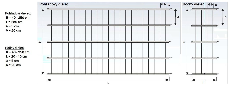 TopGabion - pohledové díly gabionového plotu
