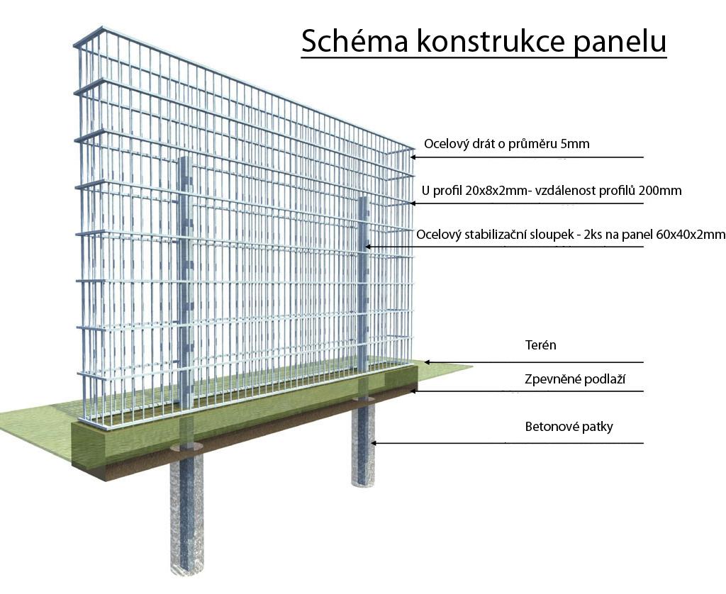 TopGabion - konstrukce gabionového plotu