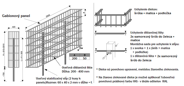 TopGabion - technický popis - gabionový plot